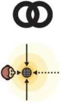 Частотные характеристики микрофона Yeti:Stereo