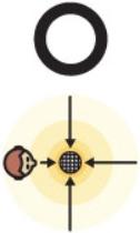 settings omnidirectional